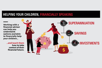 Helping your children, financially speaking